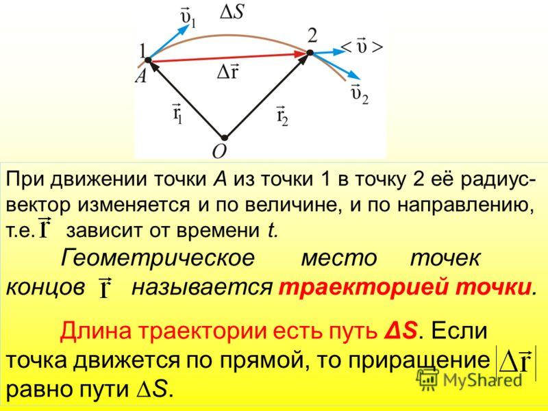 При движении точки А из точки 1 в точку 2 её радиус- вектор изменяется и по величине, и по направлению, т.е. зависит от времени t. Геометрическое место точек концов называется траекторией точки. Длина траектории есть путь ΔS. Если точка движется по п