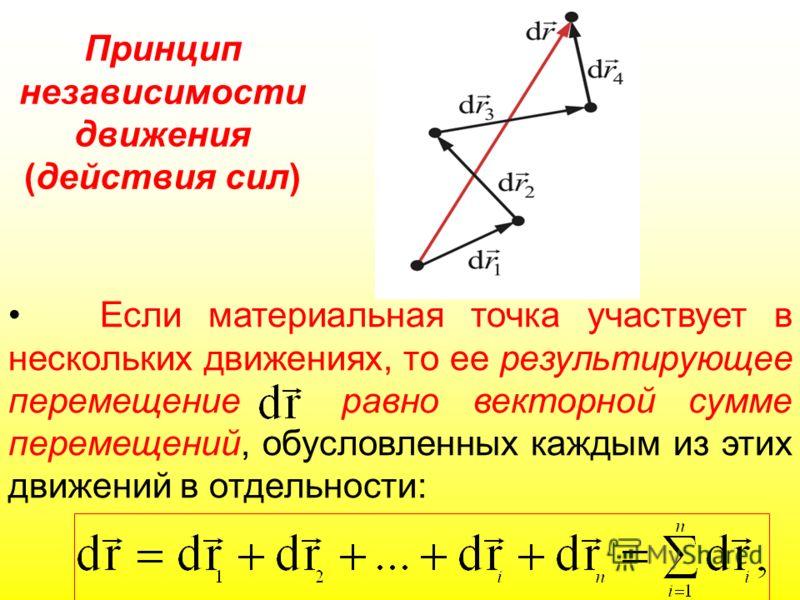 Если материальная точка участвует в нескольких движениях, то ее результирующее перемещение равно векторной сумме перемещений, обусловленных каждым из этих движений в отдельности: Принцип независимости движения (действия сил)