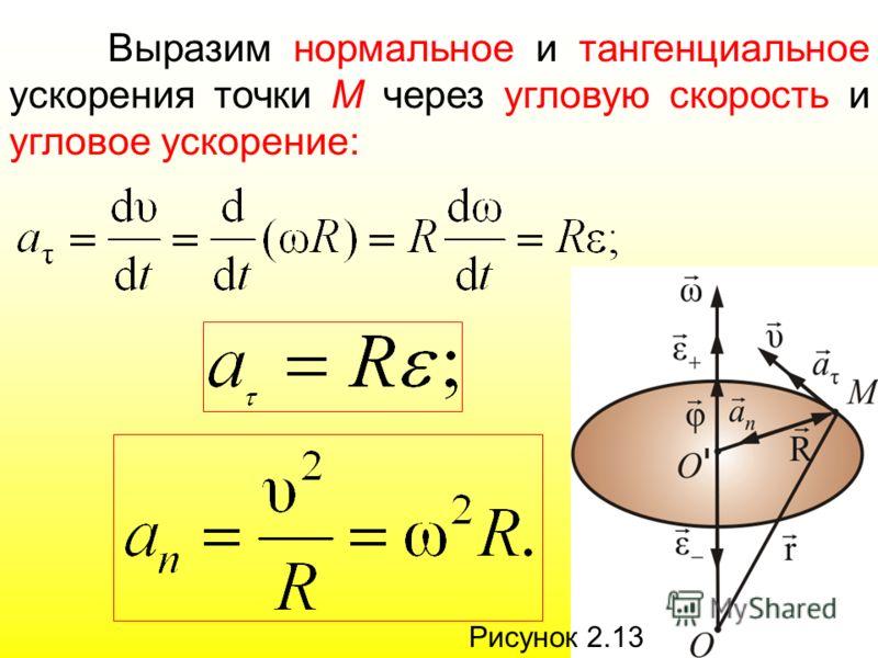 Как связаны полное тангенциальное и нормальное ускорения