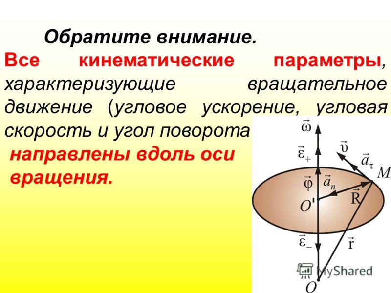 Обратите внимание. Все кинематические параметры, характеризующие вращательное движение (угловое ускорение, угловая скорость и угол поворота) направлены вдоль оси вращения.