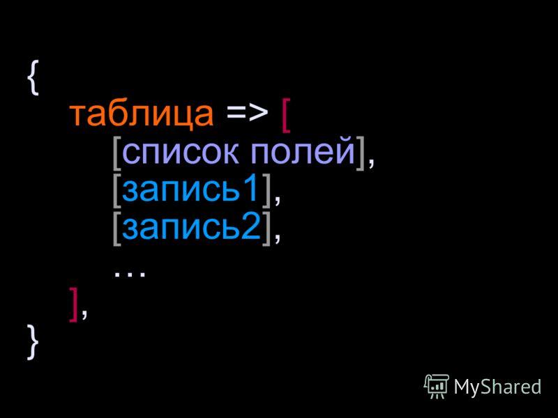 { таблица => [ [список полей], [запись1], [запись2], … ], }
