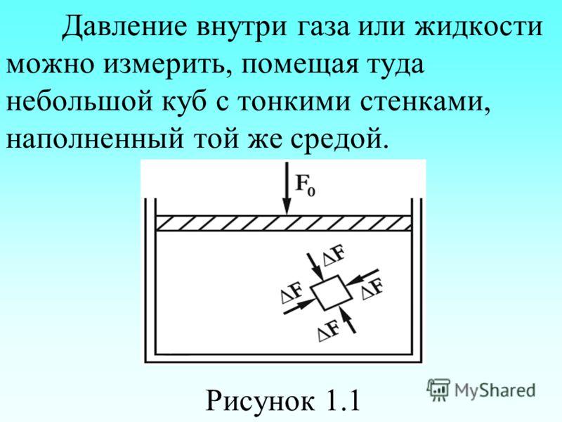 Давление внутри газа или жидкости можно измерить, помещая туда небольшой куб с тонкими стенками, наполненный той же средой. Рисунок 1.1