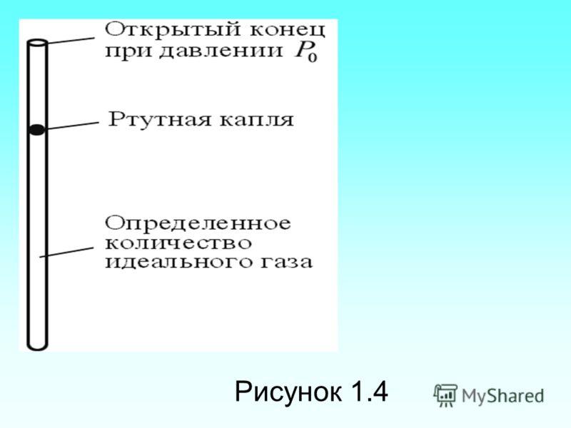 Рисунок 1.4