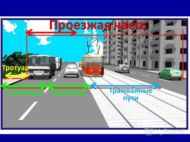 Полоса Трамвайные пути Тротуар