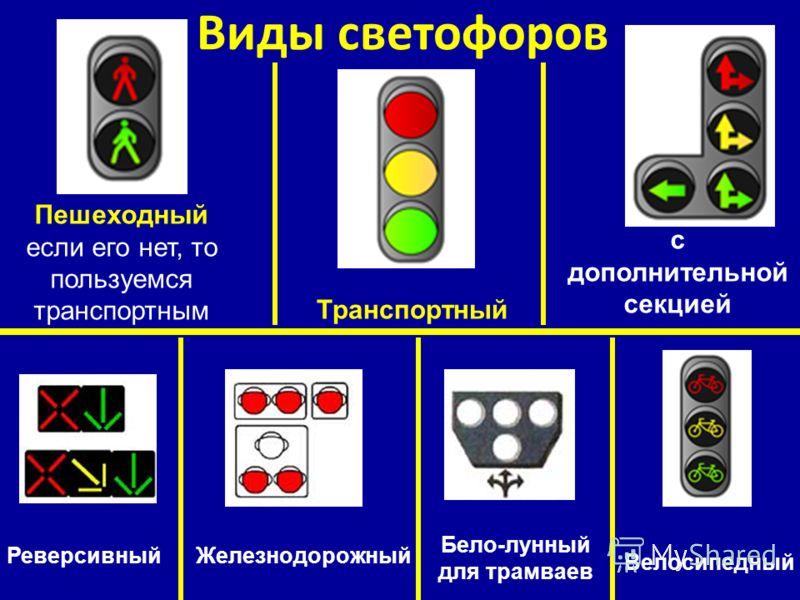 Виды светофоров Транспортный Пешеходный если его нет, то пользуемся транспортным с дополнительной секцией РеверсивныйЖелезнодорожный Бело-лунный для трамваев Велосипедный