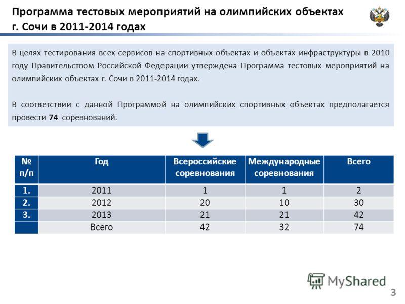 Программа тестовых мероприятий на олимпийских объектах г. Сочи в 2011-2014 годах 3 В целях тестирования всех сервисов на спортивных объектах и объектах инфраструктуры в 2010 году Правительством Российской Федерации утверждена Программа тестовых мероп
