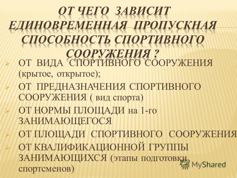ОТ ВИДА СПОРТИВНОГО СООРУЖЕНИЯ (крытое, открытое); ОТ ПРЕДНАЗНАЧЕНИЯ СПОРТИВНОГО СООРУЖЕНИЯ ( вид спорта) ОТ НОРМЫ ПЛОЩАДИ на 1-го ЗАНИМАЮЩЕГОСЯ ОТ ПЛОЩАДИ СПОРТИВНОГО СООРУЖЕНИЯ ОТ КВАЛИФИКАЦИОННОЙ ГРУППЫ ЗАНИМАЮЩИХСЯ (этапы подготовки спортсменов)