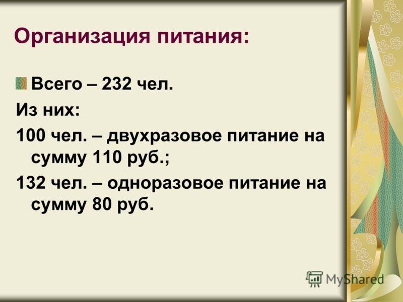 Организация питания: Всего – 232 чел. Из них: 100 чел. – двухразовое питание на сумму 110 руб.; 132 чел. – одноразовое питание на сумму 80 руб.