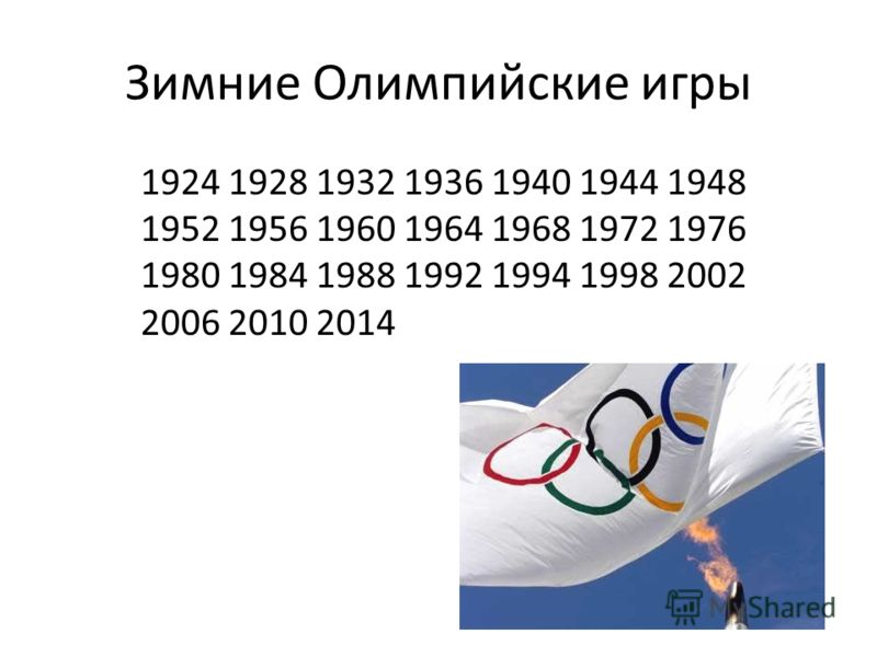 Зимние Олимпийские игры 1924192819321936194019441948 19521956196019641968 19721976 1980198419881992199419982002 200620102014