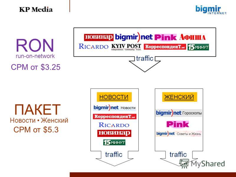 CPM от $3.25 RON run-on-network CPM от $5.3 ПАКЕТ Новости Женский traffic НОВОСТИ traffic ЖЕНСКИЙ traffic