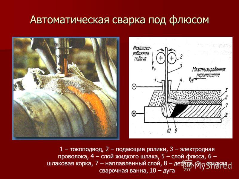 Автоматическая сварка под флюсом 1 – токоподвод, 2 – подающие ролики, 3 – электродная проволока, 4 – слой жидкого шлака, 5 – слой флюса, 6 – шлаковая корка, 7 – наплавленный слой, 8 – деталь, 9 – жидкая сварочная ванна, 10 – дуга