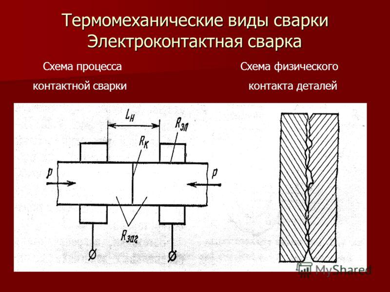 Термомеханические виды сварки Электроконтактная сварка Схема процесса Схема физического контактной сварки контакта деталей