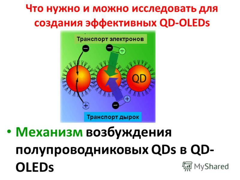 Что нужно и можно исследовать для создания эффективных QD-OLEDs Механизм возбуждения полупроводниковых QDs в QD- OLEDs Электронные и оптические свойства полупроводниковых QDs – Роль формы (сфера или тетрапод) – Спектры – Кинетика – Blinking Электронн