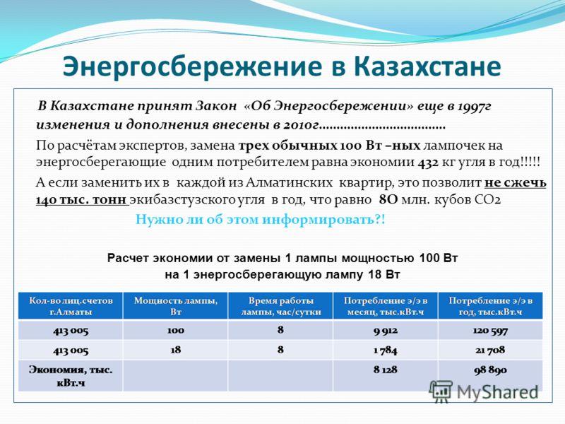 Энергосбережение в Казахстане В Казахстане принят Закон «Об Энергосбережении» еще в 1997г изменения и дополнения внесены в 2010г……………………………… По расчётам экспертов, замена трех обычных 100 Вт –ных лампочек на энергосберегающие одним потребителем равна