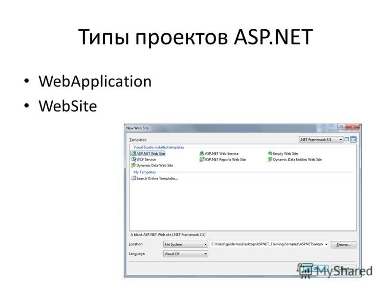 Типы проектов ASP.NET WebApplication WebSite