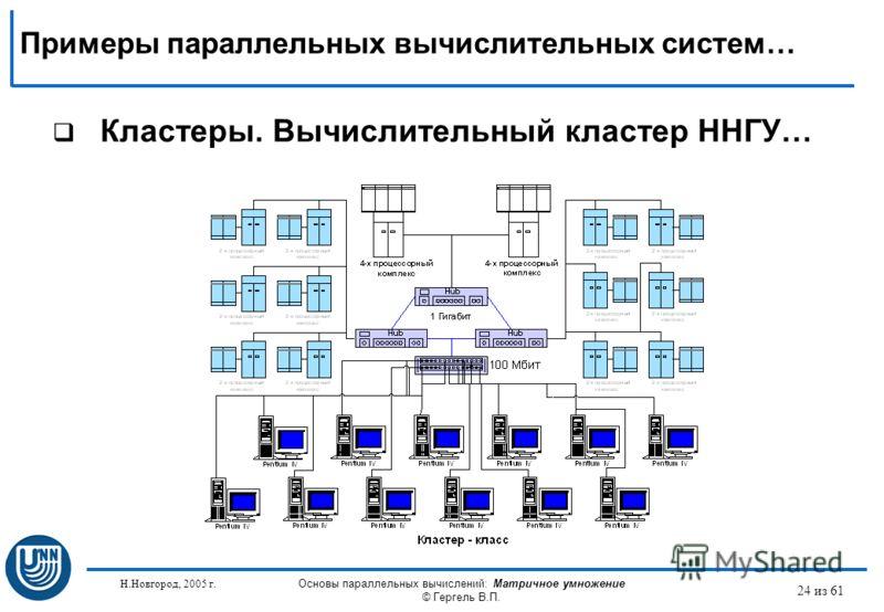 Н.Новгород, 2005 г. Основы параллельных вычислений: Матричное умножение © Гергель В.П. 24 из 61 Кластеры. Вычислительный кластер ННГУ… Примеры параллельных вычислительных систем…