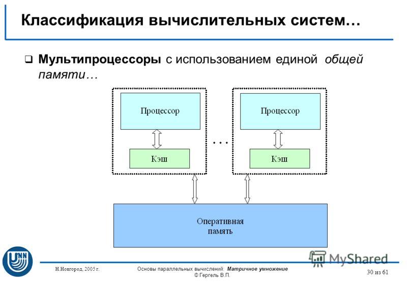 Н.Новгород, 2005 г. Основы параллельных вычислений: Матричное умножение © Гергель В.П. 30 из 61 Мультипроцессоры с использованием единой общей памяти… Классификация вычислительных систем…