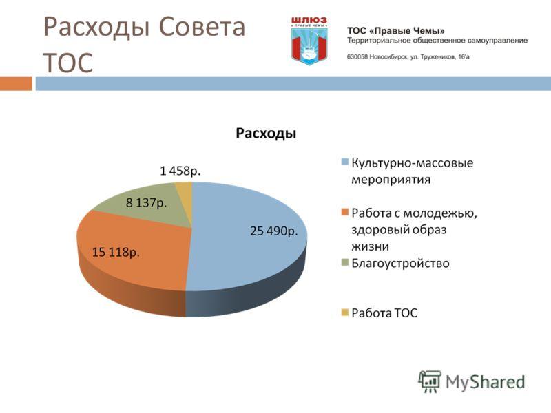 Расходы Совета ТОС