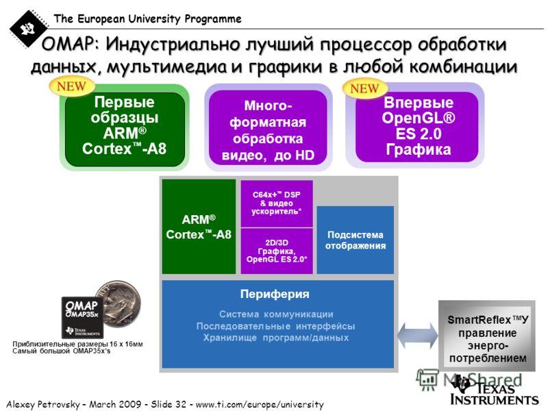 Alexey Petrovsky – March 2009 - Slide 32 - www.ti.com/europe/university The European University Programme ARM ® Cortex -A8 C64x+ DSP & видео ускоритель* Подсистема отображения Система коммуникации Последовательные интерфейсы Хранилище программ/данных