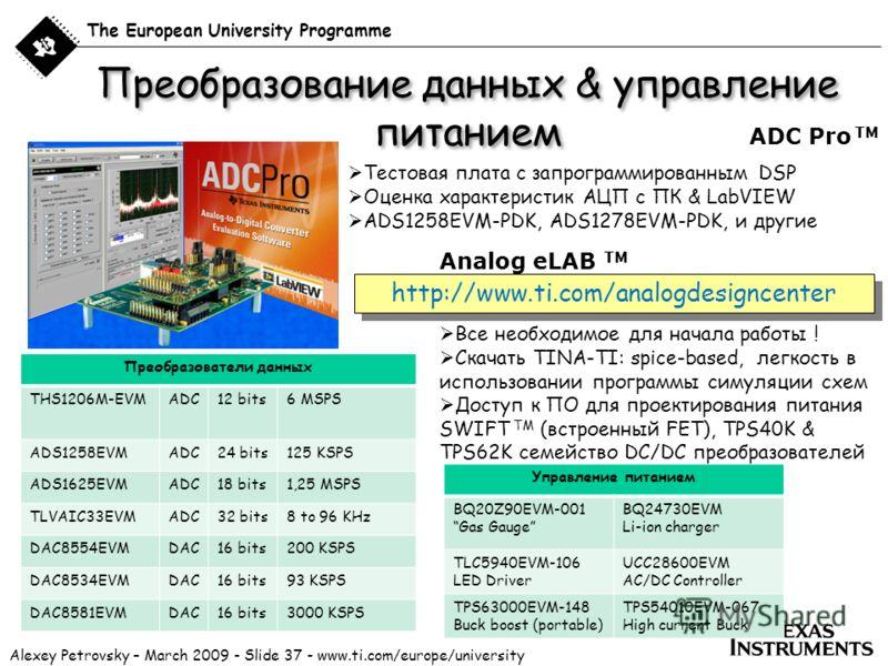 Alexey Petrovsky – March 2009 - Slide 37 - www.ti.com/europe/university The European University Programme Преобразование данных & управление питанием ADC Pro TM Тестовая плата с запрограммированным DSP Оценка характеристик АЦП с ПК & LabVIEW ADS1258E