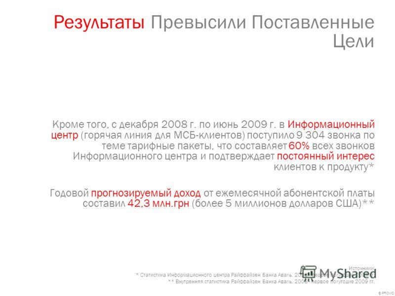 © PROVID Кроме того, с декабря 2008 г. по июнь 2009 г. в Информационный центр (горячая линия для МСБ-клиентов) поступило 9 304 звонка по теме тарифные пакеты, что составляет 60% всех звонков Информационного центра и подтверждает постоянный интерес кл