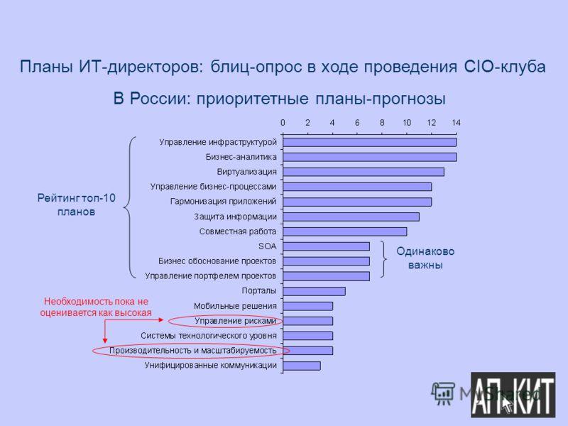 Планы ИТ-директоров: блиц-опрос в ходе проведения CIO-клуба В России: приоритетные планы-прогнозы Рейтинг топ-10 планов Одинаково важны Необходимость пока не оценивается как высокая