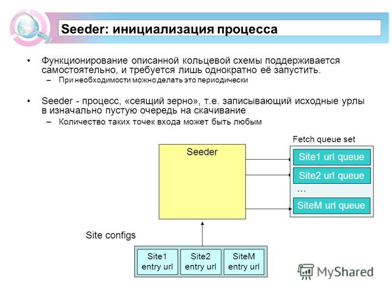 Функционирование описанной кольцевой схемы поддерживается самостоятельно, и требуется лишь однократно её запустить. –При необходимости можно делать это периодически Seeder - процесс, «сеящий зерно», т.е. записывающий исходные урлы в изначально пустую