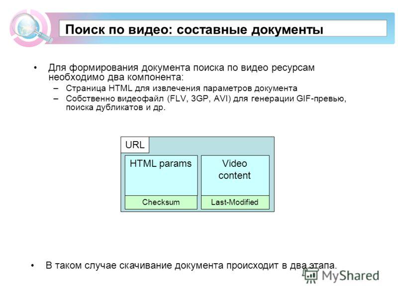 Поиск по видео: cоставные документы Для формирования документа поиска по видео ресурсам необходимо два компонента: –Страница HTML для извлечения параметров документа –Собственно видеофайл (FLV, 3GP, AVI) для генерации GIF-превью, поиска дубликатов и