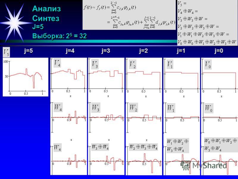 j=4j=5j=3j=2j=1j=0