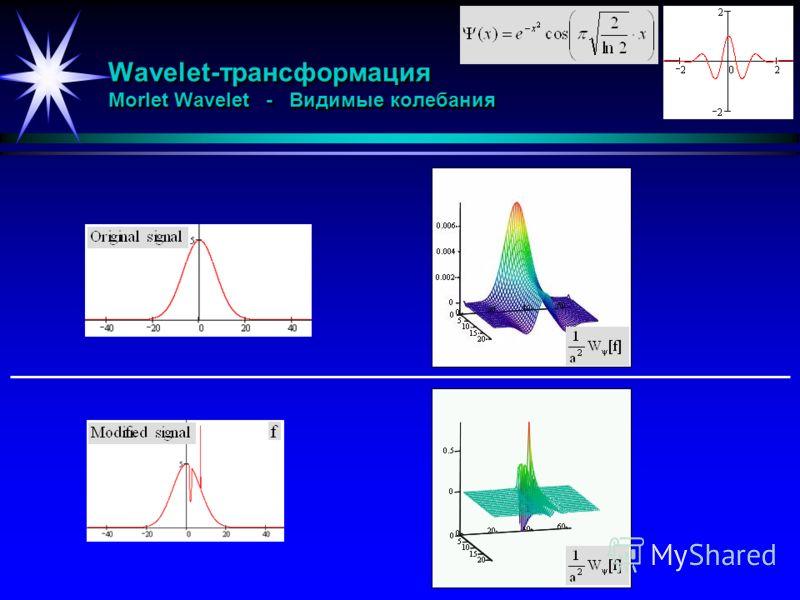 Wavelet-трансформация Morlet Wavelet - Видимые колебания