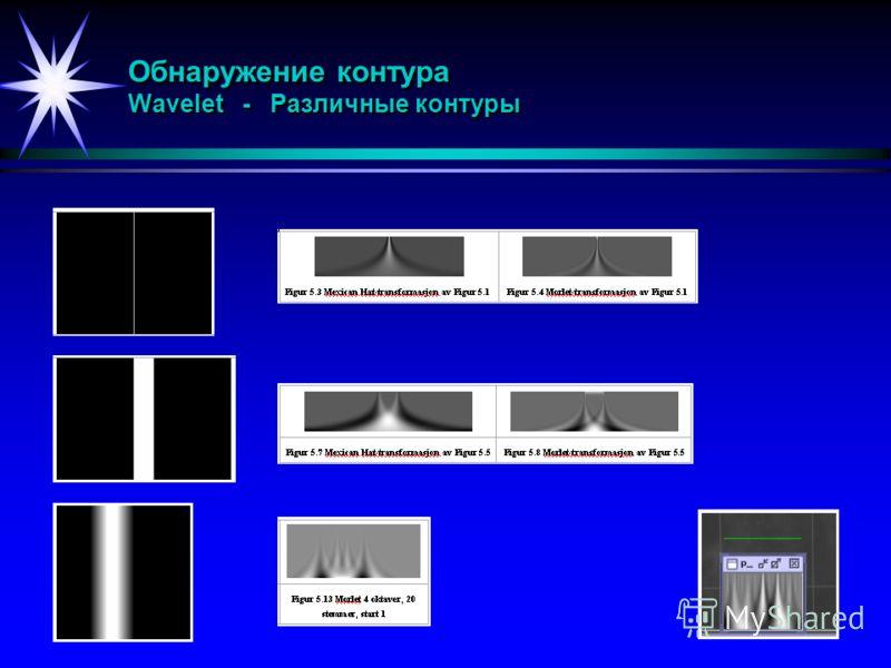 Обнаружение контура Wavelet - Различные контуры
