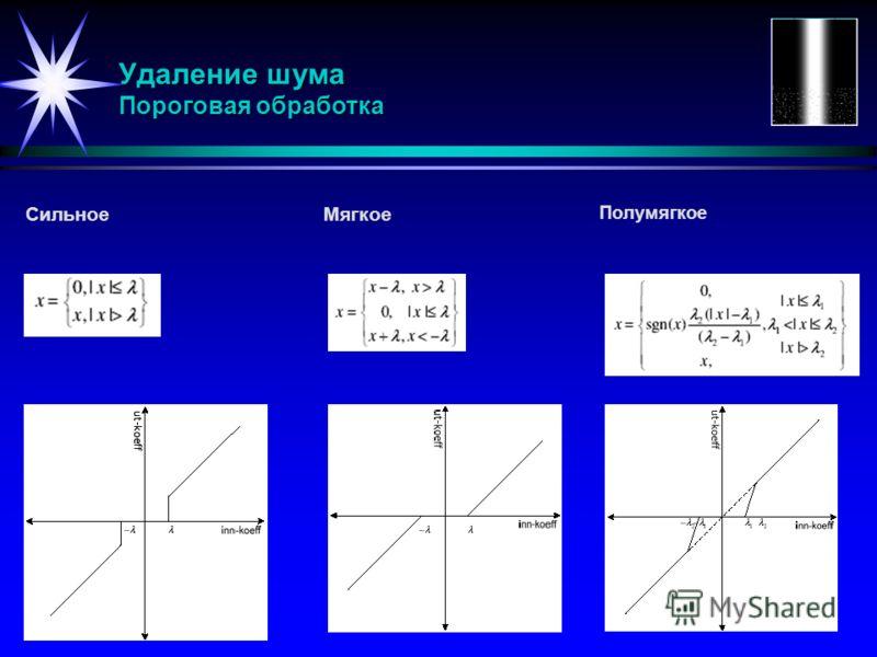 Удаление шума Пороговая обработка СильноеМягкое Полумягкое