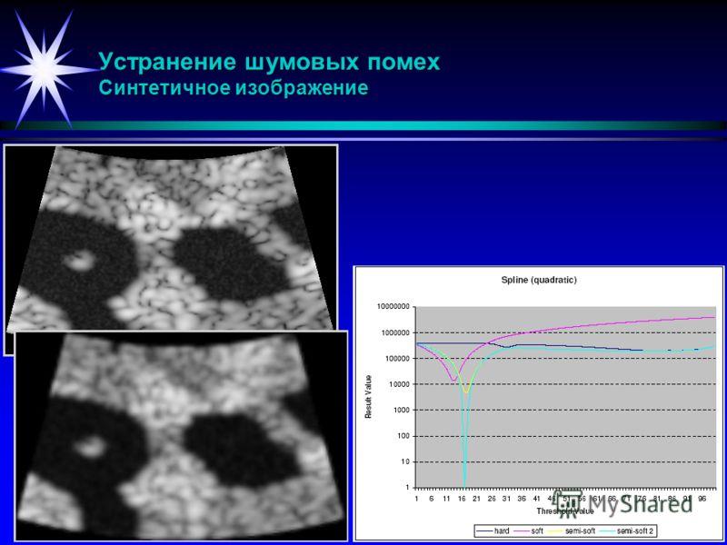 Устранение шумовых помех Синтетичное изображение