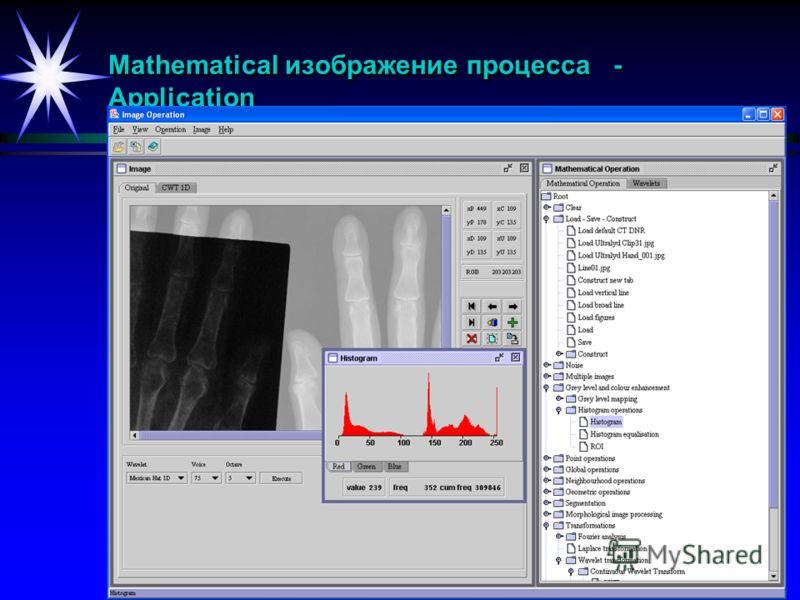 Mathematical изображение процесса - Application