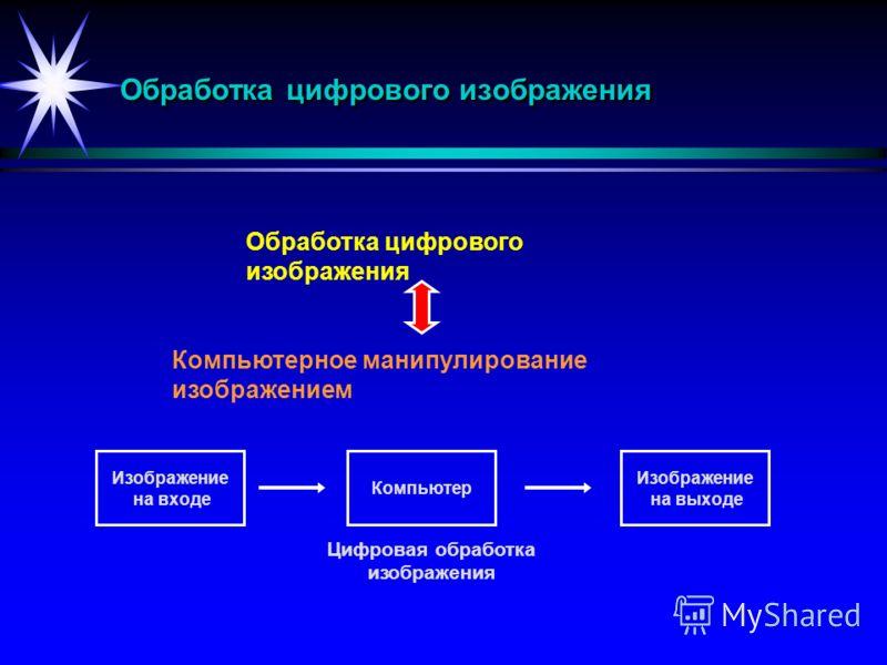 Обработка цифрового изображения Компьютерное манипулирование изображением Изображение на входе Компьютер Изображение на выходе Цифровая обработка изображения