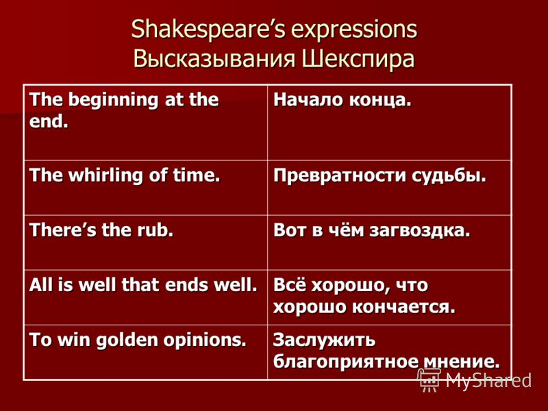 Shakespeares expressions Высказывания Шекспира The beginning at the end. Начало конца. The whirling of time. Превратности судьбы. Theres the rub. Вот в чём загвоздка. All is well that ends well. Всё хорошо, что хорошо кончается. To win golden opinion
