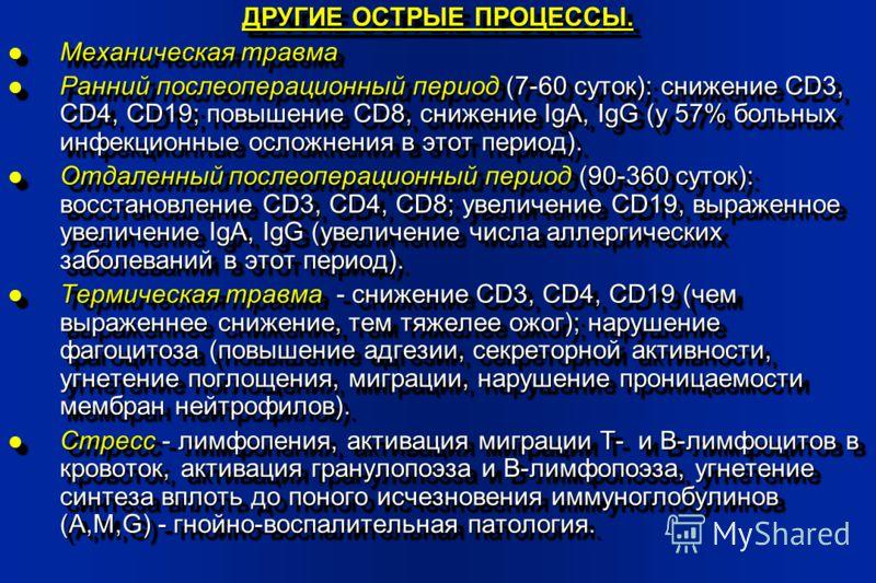 ДРУГИЕ ОСТРЫЕ ПРОЦЕССЫ. l Механическая травма l Ранний послеоперационный период (7-60 суток): снижение CD3, CD4, CD19; повышение CD8, снижение IgA, IgG (у 57% больных инфекционные осложнения в этот период). l Отдаленный послеоперационный период (90-3