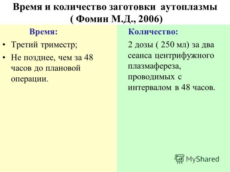 Время и количество заготовки аутоплазмы ( Фомин М.Д., 2006) Время: Третий триместр; Не позднее, чем за 48 часов до плановой операции. Количество: 2 дозы ( 250 мл) за два сеанса центрифужного плазмафереза, проводимых с интервалом в 48 часов.
