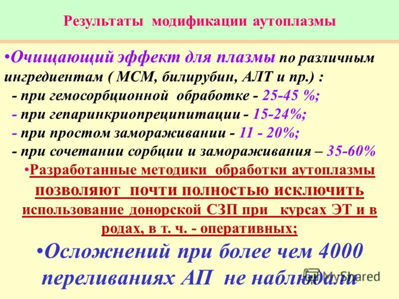 Результаты модификации аутоплазмы Очищающий эффект для плазмы по различным ингредиентам ( МСМ, билирубин, АЛТ и пр.) : - при гемосорбционной обработке - 25-45 %; - при гепаринкриопреципитации - 15-24%; - при простом замораживании - 11 - 20%; - при со