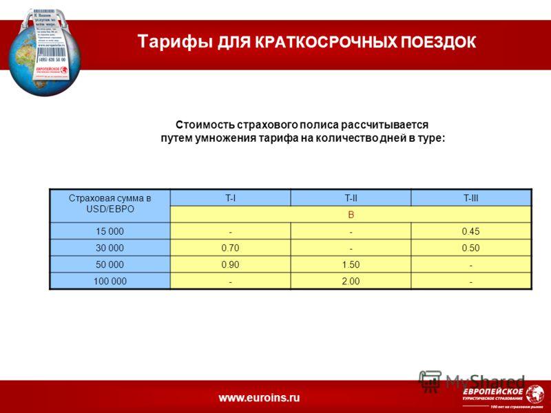 www.euroins.ru Тарифы ДЛЯ КРАТКОСРОЧНЫХ ПОЕЗДОК Страховая сумма в USD/ЕВРО T-IT-IIT-III B 15 000--0.45 30 0000.70-0.50 50 0000.901.50- 100 000-2.00- Стоимость страхового полиса рассчитывается путем умножения тарифа на количество дней в туре: