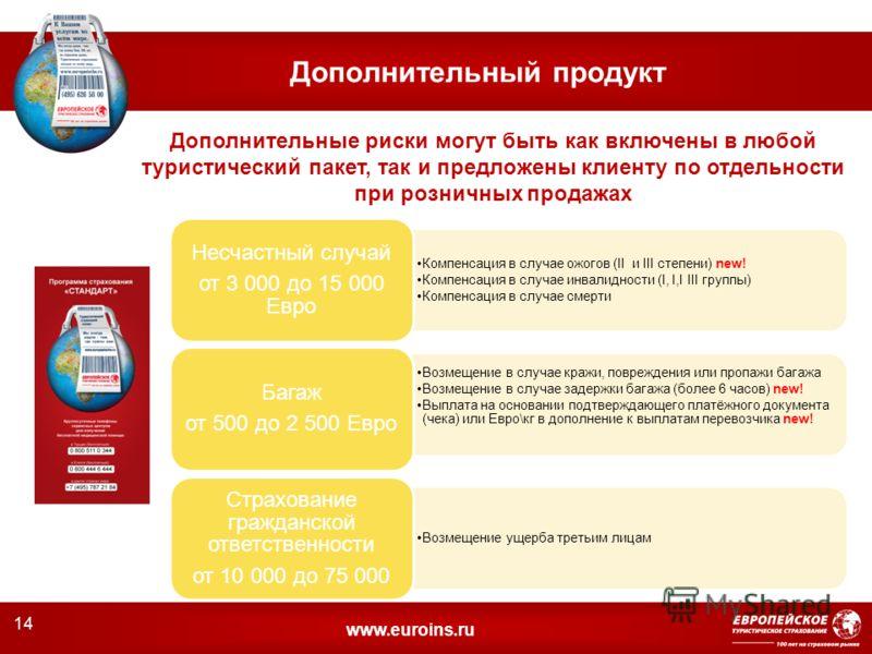 www.euroins.ru Дополнительный продукт 14 Компенсация в случае ожогов (II и III степени) new! Компенсация в случае инвалидности (I, I,I III группы) Компенсация в случае смерти Несчастный случай от 3 000 до 15 000 Евро Возмещение в случае кражи, повреж