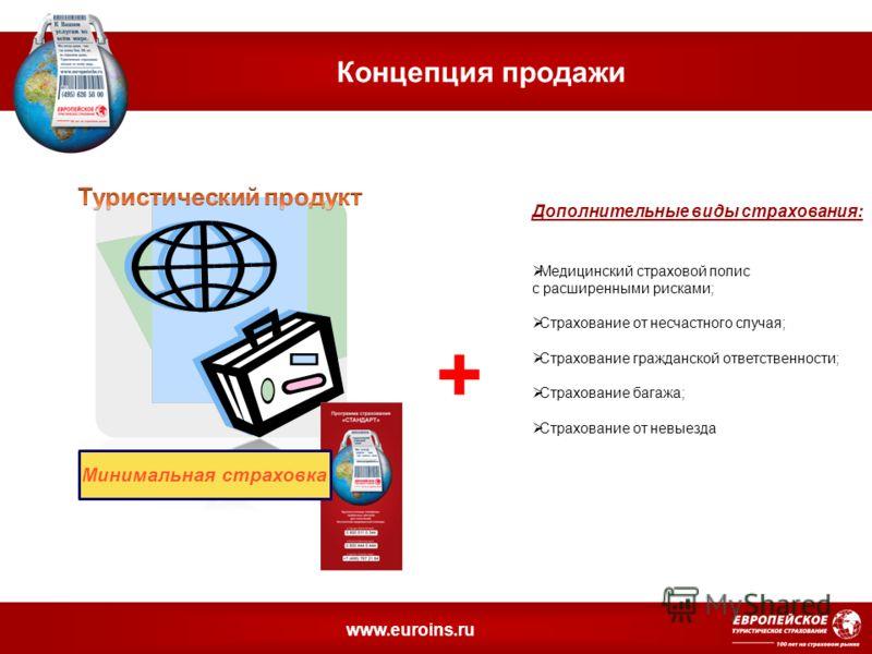 www.euroins.ru Концепция продажи + Минимальная страховка Дополнительные виды страхования: Медицинский страховой полис с расширенными рисками; Страхование от несчастного случая; Страхование гражданской ответственности; Страхование багажа; Страхование