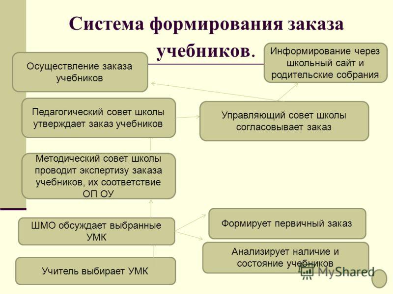 Таблицы расчета петель при вязании носков на 5 спицах 84