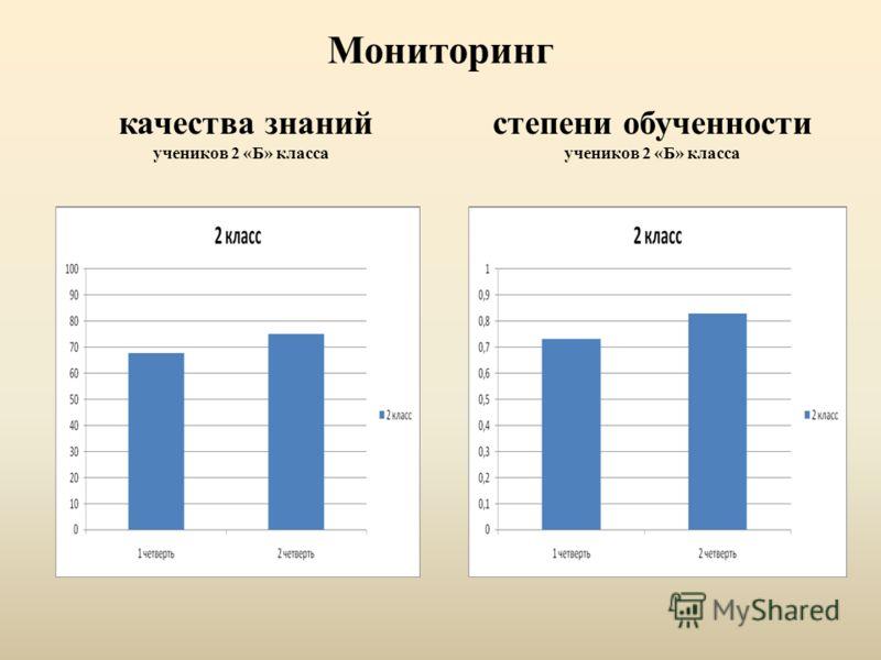 качества знаний учеников 2 «Б» класса степени обученности учеников 2 «Б» класса Мониторинг