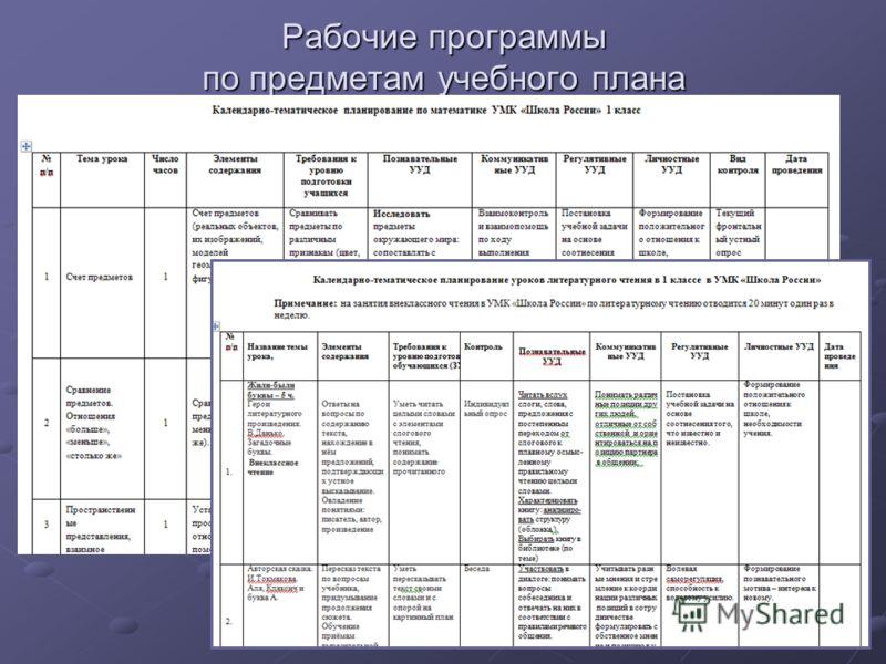 Рабочие программы по предметам учебного плана