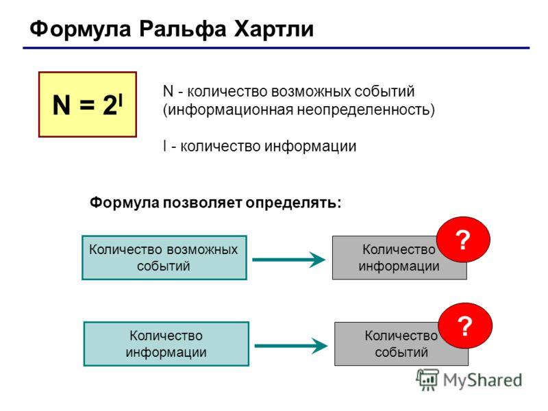 Формула Ральфа Хартли N - количество возможных событий (информационная неопределенность) I - количество информации N = 2 I Формула позволяет определять: Количество событий ? Количество информации ? Количество возможных событий