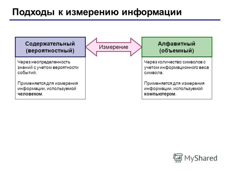 Подходы к измерению информации Алфавитный (объемный) Содержательный (вероятностный) Через неопределенность знаний с учетом вероятности событий. Применяется для измерения информации, используемой человеком. Через количество символов с учетом информаци