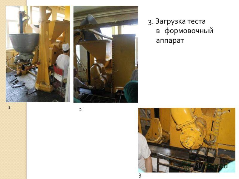 1 2 3 3. Загрузка теста в формовочный аппарат