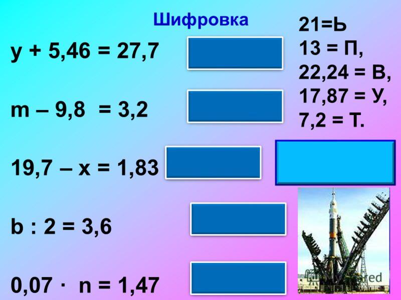 Шифровка у + 5,46 = 27,7 m – 9,8 = 3,2 19,7 – х = 1,83 b : 2 = 3,6 0,07 n = 1,47 у=22,24 m=13 х=17,87 b = 7,2 n = 21 21=Ь 13 = П, 22,24 = В, 17,87 = У, 7,2 = Т. «В ПУТЬ!»