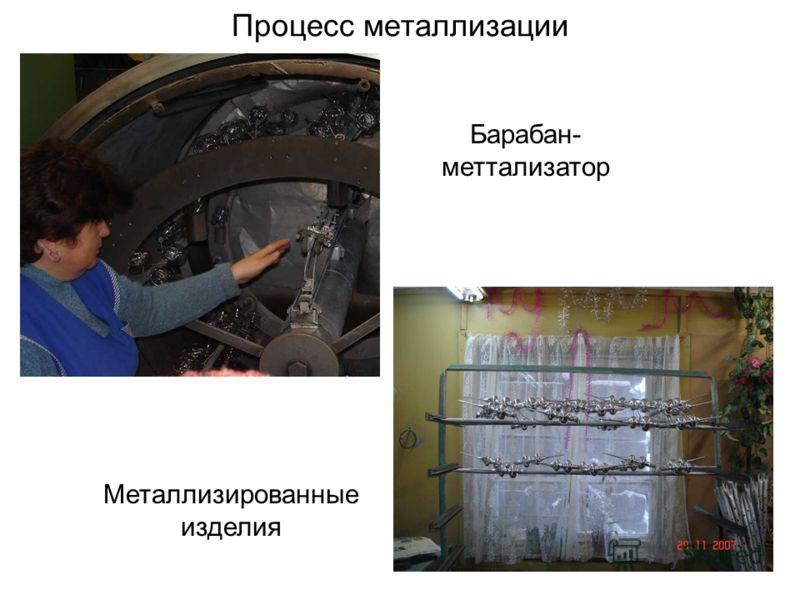 Процесс металлизации Барабан- меттализатор Металлизированные изделия